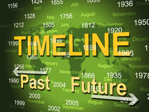 Time Line Shows Long Ago And Done Royalty Free Stock Photography