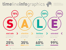 Time line of Social tendencies and sales trends graph. Sale info Stock Photo