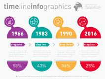Time line of tendencies and trends. Infographic timeline  Stock Image
