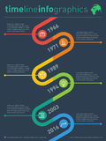 Time line of tendencies and trends. Infographic timeline. Vector Royalty Free Stock Photography