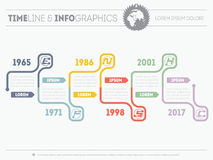 Time line of tendencies and trends. Vector Infographic timeline Royalty Free Stock Images