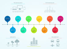 Time Line 2000 to 2050 Vector Infographic Stock Photography
