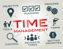 Time management. Chart with keywords and icons Royalty Free Stock Images