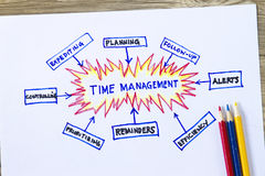 Time management. Complete with sketch flow chart and project time schedule Stock Photos