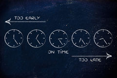 Time management and creating schedules: early, late and on time. On time, too early and too late clocks: focusing on proper time management Stock Images