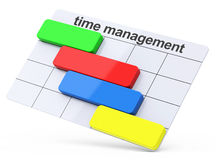 The time management Royalty Free Stock Photos