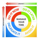 Time Management Diagram. Diagram with fields with time management tags stock illustration