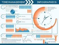 Time management infographics Royalty Free Stock Images