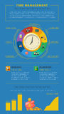 Time Management Tips Infographic Poster Stock Photography