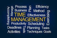 Time Management Word Cloud Stock Photography