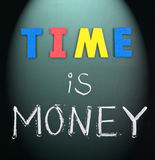 Time is money. Business words on blackboard Royalty Free Stock Photography