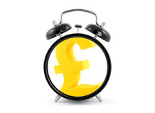 Time is money. Alarm clock with pound symbol. Stock Image