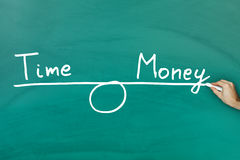 Time and money equilibrium Royalty Free Stock Photography