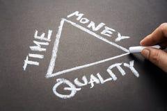 Free Time Money Quality Stock Photos - 97814503