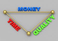 Time-money-quality. 3d generated picture of a time-money-quality concept Stock Photo