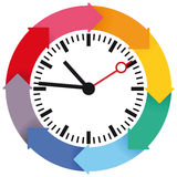 Time planning. White clock with pointers and colored arrows for time management or time planning concepts Stock Images