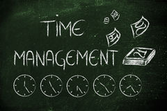 Time and project management for the global business Royalty Free Stock Image
