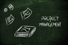 Time and project management for the global business Stock Image