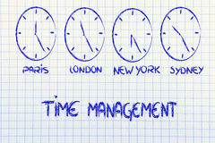 Time and project management for the global business Royalty Free Stock Photography