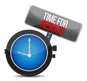 Time for results concept clock Stock Images