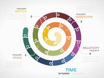 Time spiral. Time dimension infographic template with colorful spiral royalty free illustration