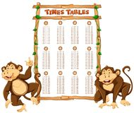 Time tables template with two monkeys. Illustration Stock Image