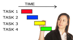 Time task schedule of business woman Royalty Free Stock Image