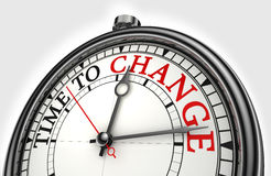 Time to change concept clock Royalty Free Stock Images