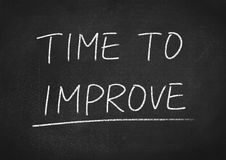 Time to improve. Concept word on blackboard background Royalty Free Stock Photography