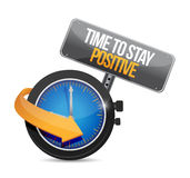 Time to stay positive sign illustration Royalty Free Stock Photography