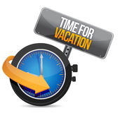 Time for a vacation watch sign Royalty Free Stock Photography