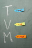 Time Value Money Royalty Free Stock Photography