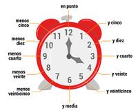 The time vocabulary in Spanish Vector Illustration. Educational material for primary school students Stock Photos