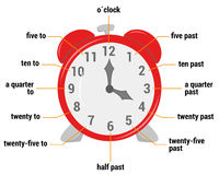 The time vocabulary Vector Illustration. Educational material for primary school students Stock Photography