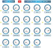 Time Zone - 8. Timezone set - 8 of 8 Stock Image