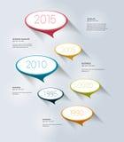 Timeline banner, template. Business color vector. vector illustration