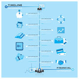 Timeline Business Financial Infographic. Design Template Vector Illustration