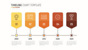 Timeline chart infographic template for data visualization. 5 st Stock Photography