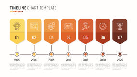 Timeline chart infographic template for data visualization. 7 st Stock Images