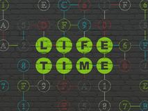 Timeline concept: Life Time on wall background Royalty Free Stock Image