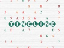 Timeline concept: Timeline on wall background. Timeline concept: Painted green text Timeline on White Brick wall background with Hexadecimal Code Royalty Free Stock Photo