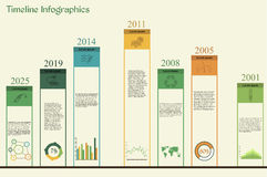Timeline Ecology Infographics Royalty Free Stock Photography