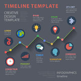 Timeline flat vector infographics template: time line graph Royalty Free Stock Images