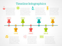 Timeline infigraphic chemistry Stock Photos