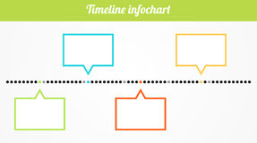 Timeline infochart Royalty Free Stock Photo