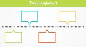 Timeline infochart Royalty Free Stock Photo