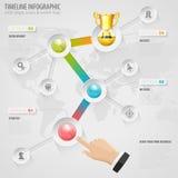 Timeline Infographic Royaltyfri Fotografi