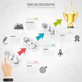 Timeline Infographic Fotografering för Bildbyråer