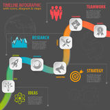 Timeline Infographic Royaltyfri Foto