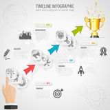 Timeline Infographic Stock Image